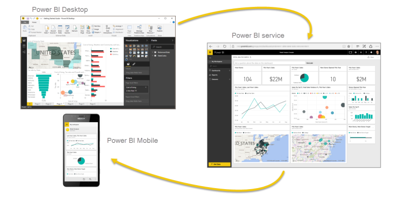 Getting-Started-with-Power-BI-Part-1