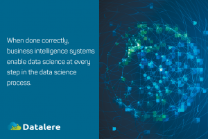 Data science and business intelligence work together